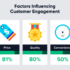 improve app visiblity